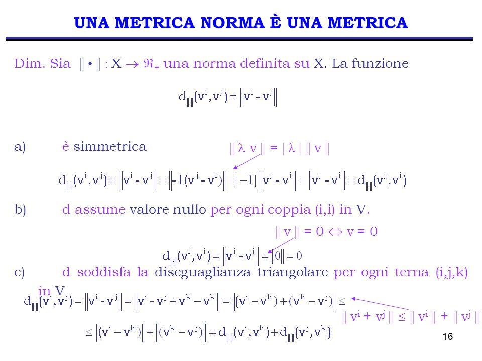 16 UNA METRICA NORMA È UNA METRICA Dim. Sia || || : X   + una norma definita su X. La funzione a) è simmetrica b)d assume valore nullo per ogni copp
