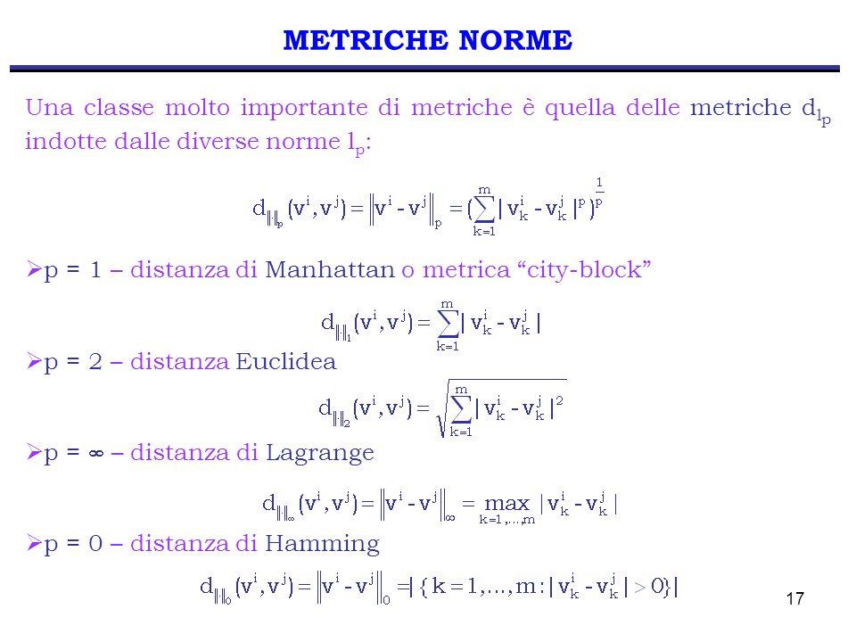17 METRICHE NORME Una classe molto importante di metriche è quella delle metriche d l p indotte dalle diverse norme l p :  p = 1 – distanza di Manhattan o metrica city-block  p = 2 – distanza Euclidea  p =  – distanza di Lagrange  p = 0 – distanza di Hamming