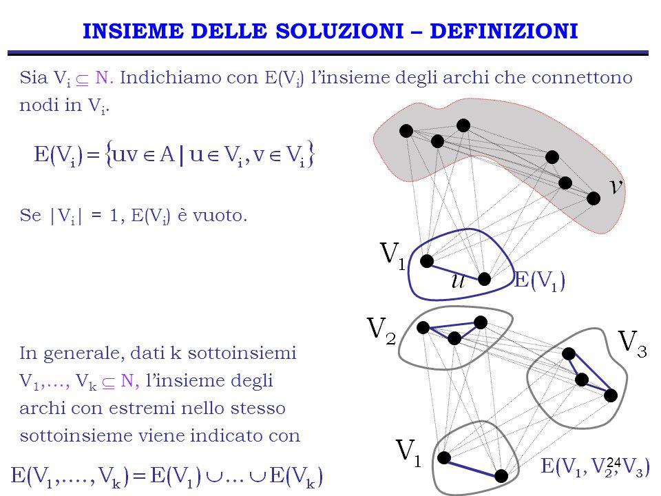 24 INSIEME DELLE SOLUZIONI – DEFINIZIONI Sia V i  N. Indichiamo con E(V i ) l'insieme degli archi che connettono nodi in V i. Se |V i | = 1, E(V i )