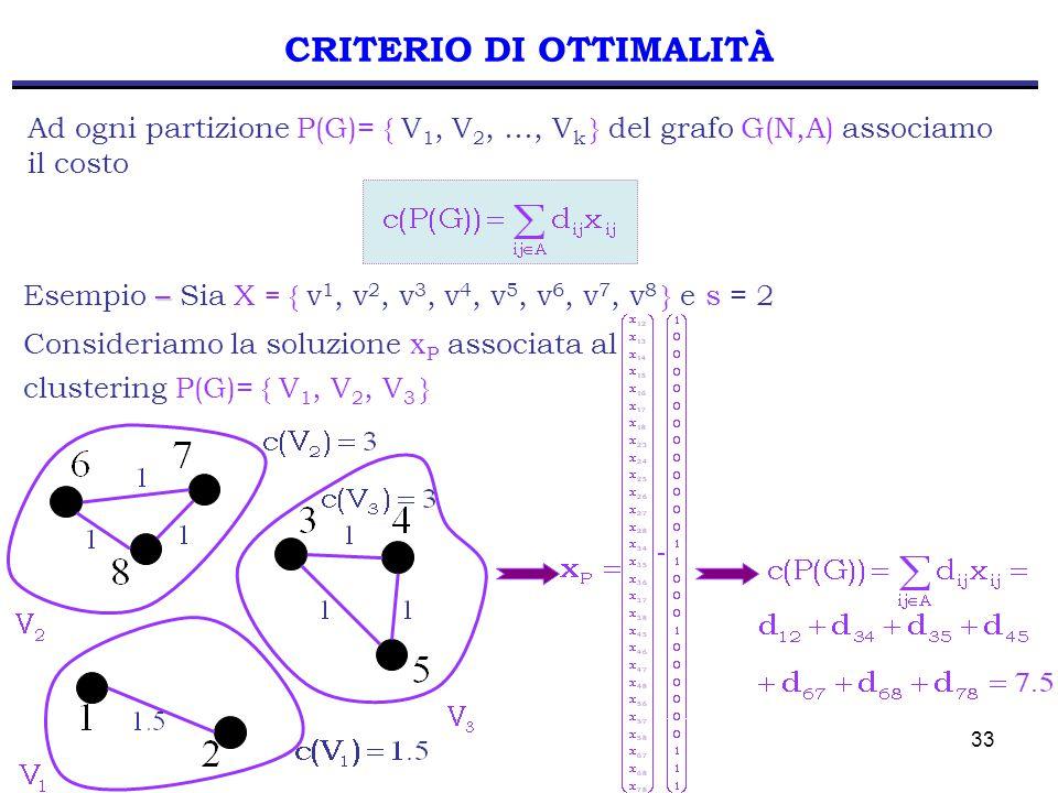33 CRITERIO DI OTTIMALITÀ Ad ogni partizione P(G)= { V 1, V 2, …, V k } del grafo G(N,A) associamo il costo – Esempio – Sia X = { v 1, v 2, v 3, v 4, v 5, v 6, v 7, v 8 } e s = 2 Consideriamo la soluzione x P associata al clustering P(G)= { V 1, V 2, V 3 }