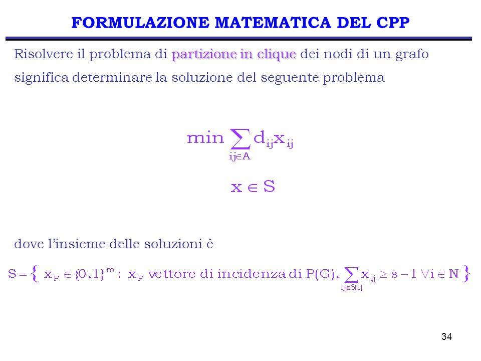 34 FORMULAZIONE MATEMATICA DEL CPP partizione in clique Risolvere il problema di partizione in clique dei nodi di un grafo significa determinare la soluzione del seguente problema dove l'insieme delle soluzioni è