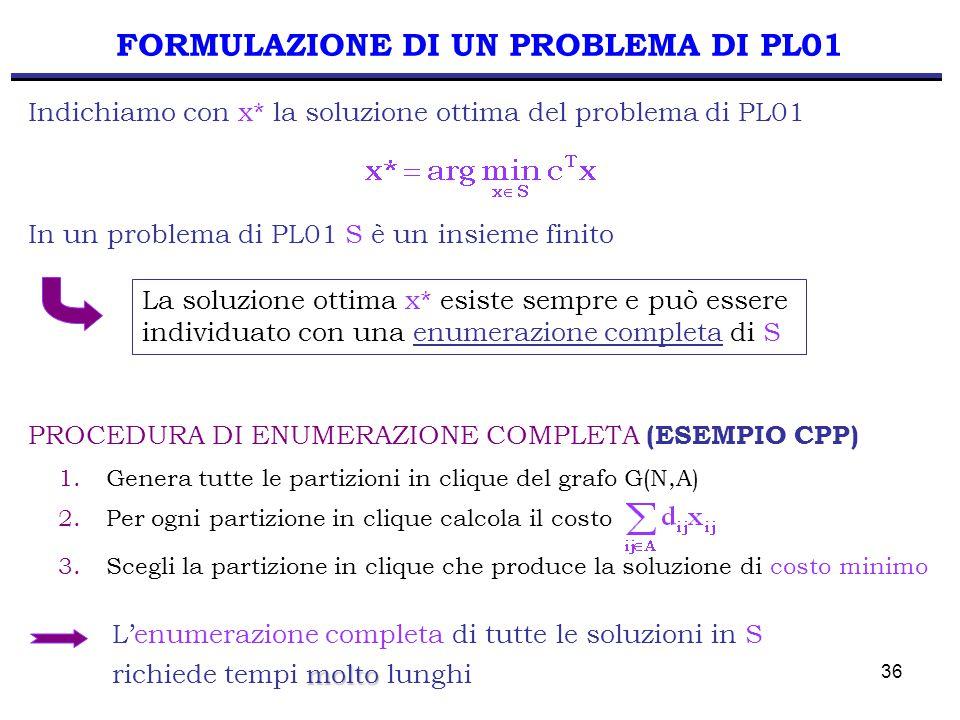 36 FORMULAZIONE DI UN PROBLEMA DI PL01 Indichiamo con x* la soluzione ottima del problema di PL01 In un problema di PL01 S è un insieme finito La soluzione ottima x* esiste sempre e può essere individuato con una enumerazione completa di S L'enumerazione completa di tutte le soluzioni in S molto richiede tempi molto lunghi PROCEDURA DI ENUMERAZIONE COMPLETA (ESEMPIO CPP) 1.Genera tutte le partizioni in clique del grafo G(N,A) 2.Per ogni partizione in clique calcola il costo 3.Scegli la partizione in clique che produce la soluzione di costo minimo