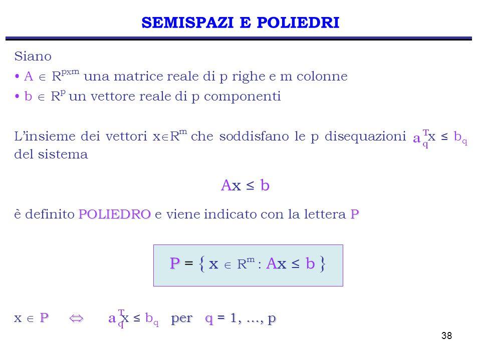 38 SEMISPAZI E POLIEDRI P P = { x  R m : Ax ≤ b } Siano A  R p x m una matrice reale di p righe e m colonne b  R p un vettore reale di p componenti L'insieme dei vettori x  R m che soddisfano le p disequazioni x ≤ b q del sistema POLIEDROP è definito POLIEDRO e viene indicato con la lettera P Ax ≤ b P  per q = 1, …, p x  P  x ≤ b q per q = 1, …, p