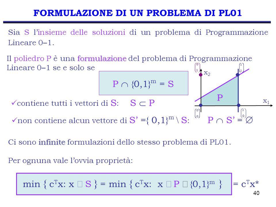 40 FORMULAZIONE DI UN PROBLEMA DI PL01 Sia S l'insieme delle soluzioni di un problema di Programmazione Lineare 0–1. P  {0,1} m = S formulazione Il p