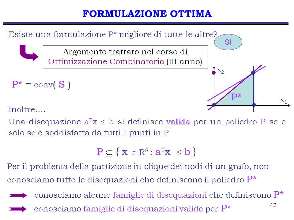 42 FORMULAZIONE OTTIMA Esiste una formulazione P* migliore di tutte le altre? P* = conv ( S ) Per il problema della partizione in clique dei nodi di u