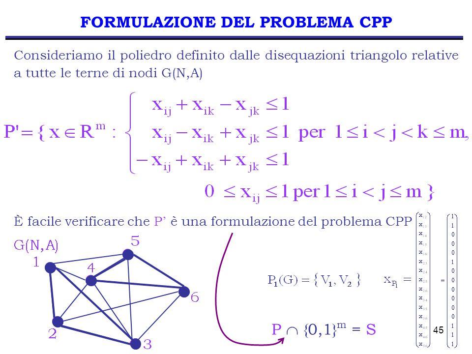 45 FORMULAZIONE DEL PROBLEMA CPP Consideriamo il poliedro definito dalle disequazioni triangolo relative a tutte le terne di nodi G(N,A) È facile verificare che P ' è una formulazione del problema CPP P  {0,1} m = S