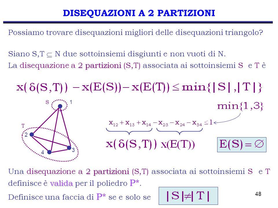 48 DISEQUAZIONI A 2 PARTIZIONI Possiamo trovare disequazioni migliori delle disequazioni triangolo? Siano S,T  N due sottoinsiemi disgiunti e non vuo