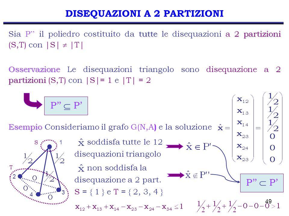49 DISEQUAZIONI A 2 PARTIZIONI tutte2 partizioni Sia P '' il poliedro costituito da tutte le disequazioni a 2 partizioni (S,T) con |S|  |T| S T 2 3 1 4 Osservazione2 partizioni Osservazione Le disequazioni triangolo sono disequazione a 2 partizioni (S,T) con |S|= 1 e |T| = 2 P''  P' Esempio Esempio Consideriamo il grafo G(N,A ) e la soluzione soddisfa tutte le 12 disequazioni triangolo non soddisfa la disequazione a 2 part.