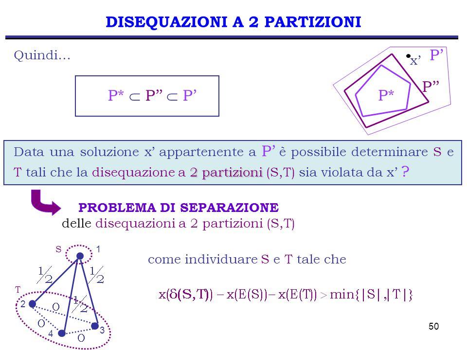 50 DISEQUAZIONI A 2 PARTIZIONI Quindi… 2 partizioni Data una soluzione x' appartenente a P' è possibile determinare S e T tali che la disequazione a 2 partizioni (S,T) sia violata da x' .