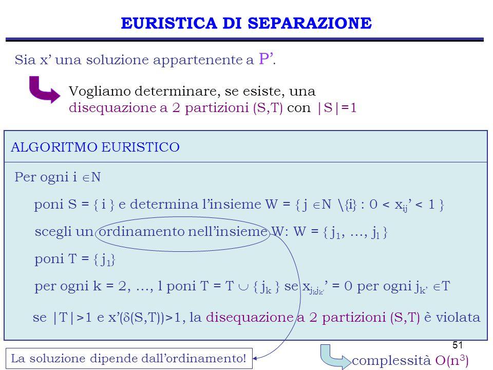 51 EURISTICA DI SEPARAZIONE Sia x' una soluzione appartenente a P'. Vogliamo determinare, se esiste, una disequazione a 2 partizioni (S,T) con |S|=1 P