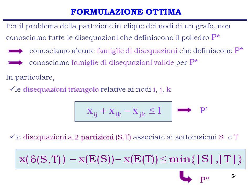 54 FORMULAZIONE OTTIMA Per il problema della partizione in clique dei nodi di un grafo, non conosciamo tutte le disequazioni che definiscono il poliedro P* conosciamo alcune famiglie di disequazioni che definiscono P* conosciamo famiglie di disequazioni valide per P* In particolare, disequazioni triangolo le disequazioni triangolo relative ai nodi i, j, k 2 partizioni le disequazioni a 2 partizioni (S,T) associate ai sottoinsiemi S e T P' P''