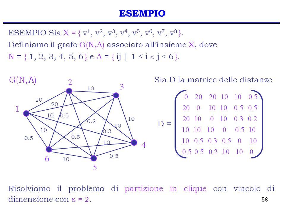 58 ESEMPIO ESEMPIO Sia X = { v 1, v 2, v 3, v 4, v 5, v 6, v 7, v 8 }. Definiamo il grafo G(N,A) associato all'insieme X, dove N = { 1, 2, 3, 4, 5, 6
