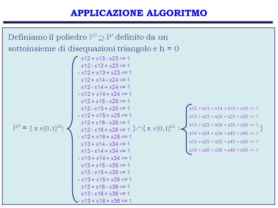 59 APPLICAZIONE ALGORITMO Definiamo il poliedro P 0  P' definito da un sottoinsieme di disequazioni triangolo e h = 0 x12 + x13 - x23 <= 1 x12 - x13 + x23 <= 1 - x12 + x13 + x23 <= 1 x12 + x14 - x24 <= 1 x12 - x14 + x24 <= 1 - x12 + x14 + x24 <= 1 x12 + x15 - x25 <= 1 x12 - x15 + x25 <= 1 - x12 + x15 + x25 <= 1 x12 + x16 - x26 <= 1 x12 - x16 + x26 <= 1 - x12 + x16 + x26 <= 1 x13 + x14 - x34 <= 1 x13 - x14 + x34 <= 1 - x13 + x14 + x34 <= 1 x13 + x15 - x35 <= 1 x13 - x15 + x35 <= 1 - x13 + x15 + x35 <= 1 x13 + x16 - x36 <= 1 x13 - x16 + x36 <= 1 - x13 + x16 + x36 <= 1 P 0 = { x  [0,1] 15 : }  { x  [0,1] 15 : } x12 + x13 + x14 + x15 + x16 >= 1 x12 + x23 + x24 + x25 + x26 >= 1 x13 + x23 + x34 + x35 + x36 >= 1 x14 + x24 + x34 + x45 + x46 >= 1 x15 + x25 + x35 + x45 + x56 >= 1 x16 + x26 + x36 + x46 + x56 >= 1