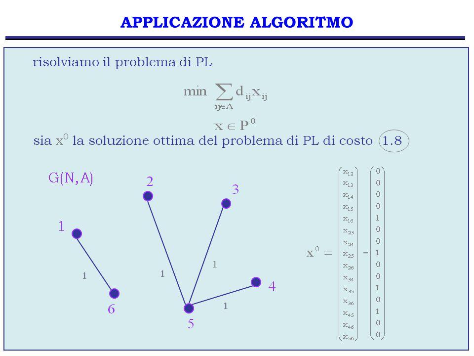 60 risolviamo il problema di PL sia x 0 la soluzione ottima del problema di PL di costo 1.8 1 1 1 1 1 1 1 1 1 1 1 1 APPLICAZIONE ALGORITMO