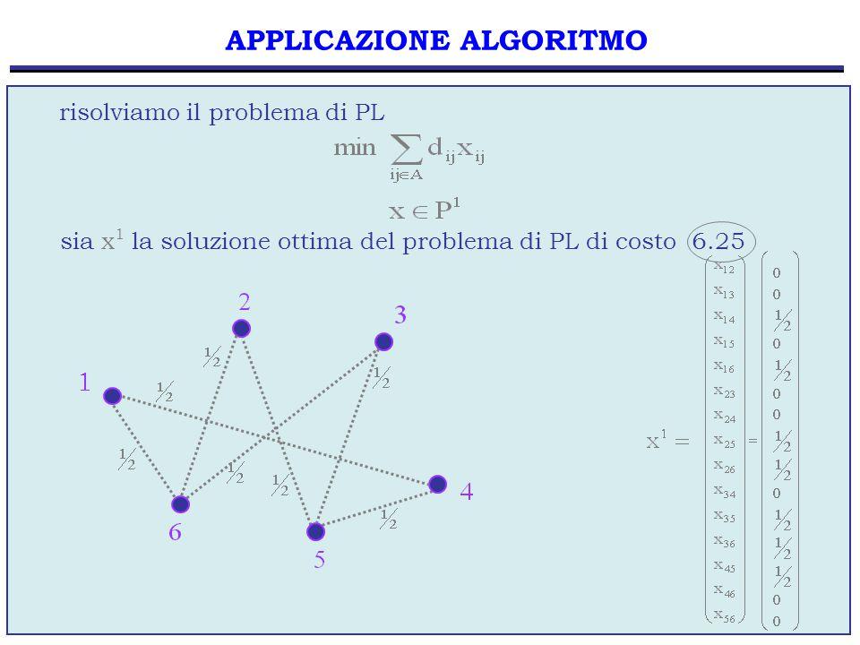 62 risolviamo il problema di PL sia x 1 la soluzione ottima del problema di PL di costo 6.25 APPLICAZIONE ALGORITMO