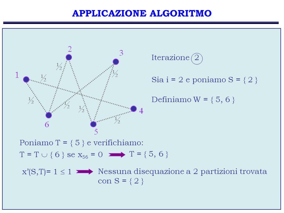 65 APPLICAZIONE ALGORITMO Sia i = 2 e poniamo S = { 2 } Definiamo W = { 5, 6 } Poniamo T = { 5 } e verifichiamo: T = T  { 6 } se x 56 = 0 Iterazione 2 T = { 5, 6 } x'(S,T)= 1  1 Nessuna disequazione a 2 partizioni trovata con S = { 2 }
