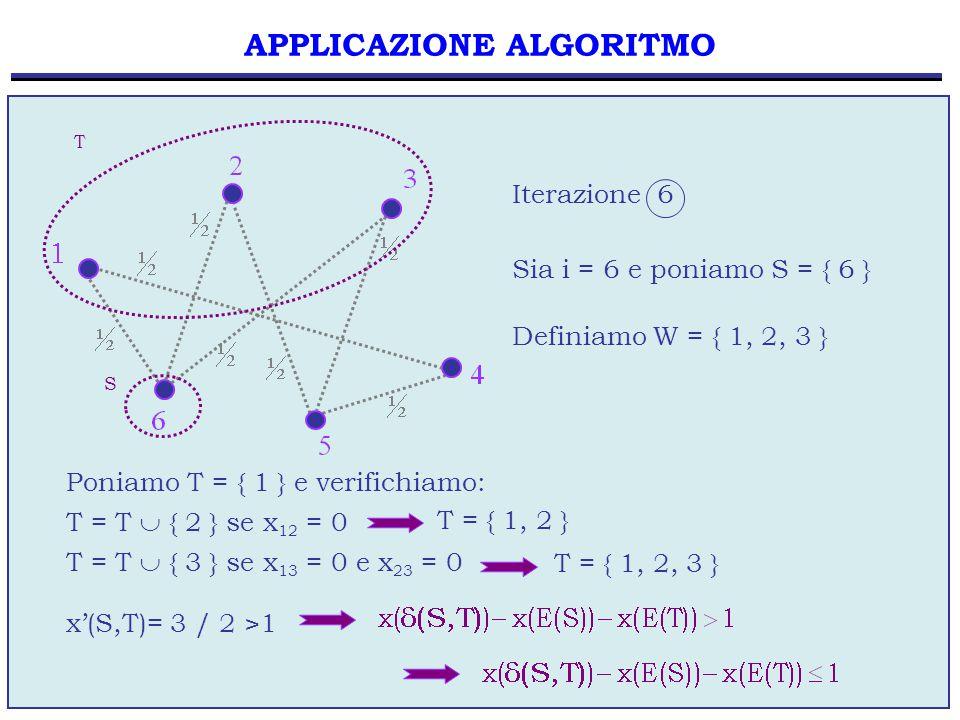 69 APPLICAZIONE ALGORITMO Sia i = 6 e poniamo S = { 6 } Definiamo W = { 1, 2, 3 } Poniamo T = { 1 } e verifichiamo: T = T  { 2 } se x 12 = 0 Iterazione 6 T = { 1, 2 } T = T  { 3 } se x 13 = 0 e x 23 = 0 T = { 1, 2, 3 } x'(S,T)= 3 / 2 >1 S T