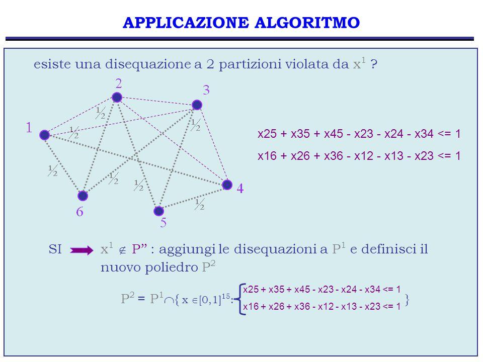 70 esiste una disequazione a 2 partizioni violata da x 1 ? APPLICAZIONE ALGORITMO SI x 1  P'' : aggiungi le disequazioni a P 1 e definisci il nuovo p