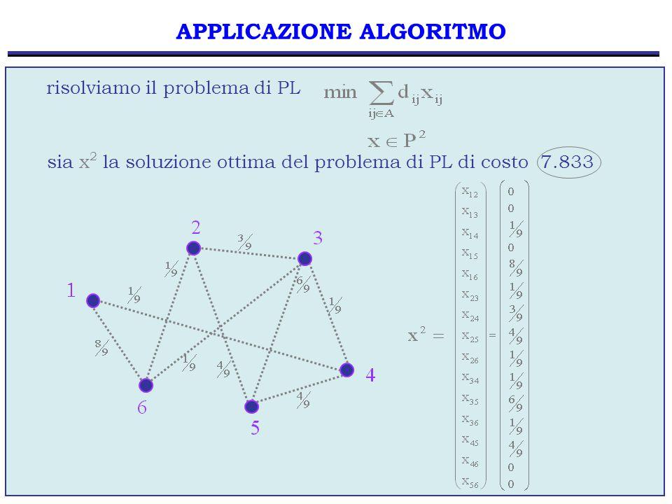 71 risolviamo il problema di PL sia x 2 la soluzione ottima del problema di PL di costo 7.833 APPLICAZIONE ALGORITMO