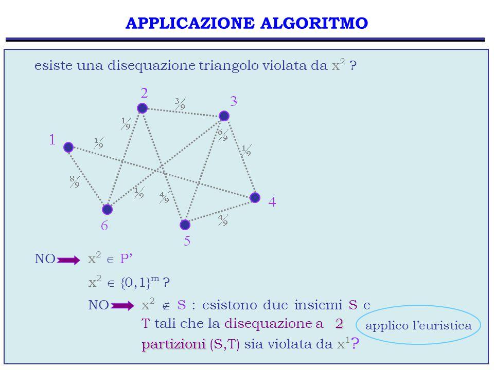 72 esiste una disequazione triangolo violata da x 2 ? NO x 2  P' x 2  {0,1} m ? 2 partizioni NO x 2  S : esistono due insiemi S e T tali che la dis