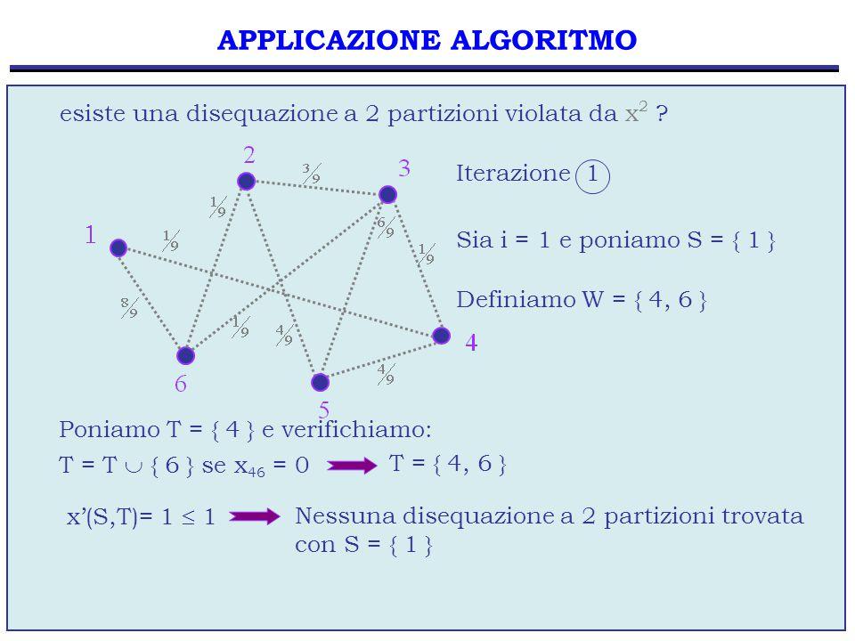 73 esiste una disequazione a 2 partizioni violata da x 2 ? APPLICAZIONE ALGORITMO Sia i = 1 e poniamo S = { 1 } Definiamo W = { 4, 6 } Poniamo T = { 4