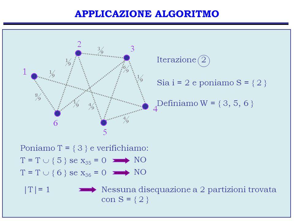 74 APPLICAZIONE ALGORITMO Sia i = 2 e poniamo S = { 2 } Definiamo W = { 3, 5, 6 } Poniamo T = { 3 } e verifichiamo: T = T  { 5 } se x 35 = 0 Iterazione 2 NO |T|= 1 Nessuna disequazione a 2 partizioni trovata con S = { 2 } T = T  { 6 } se x 36 = 0 NO