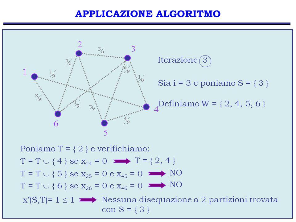 75 APPLICAZIONE ALGORITMO Sia i = 3 e poniamo S = { 3 } Definiamo W = { 2, 4, 5, 6 } Poniamo T = { 2 } e verifichiamo: T = T  { 4 } se x 24 = 0 Iterazione 3 T = { 2, 4 } x'(S,T)= 1  1 Nessuna disequazione a 2 partizioni trovata con S = { 3 } T = T  { 5 } se x 25 = 0 e x 45 = 0 NO T = T  { 6 } se x 26 = 0 e x 46 = 0 NO