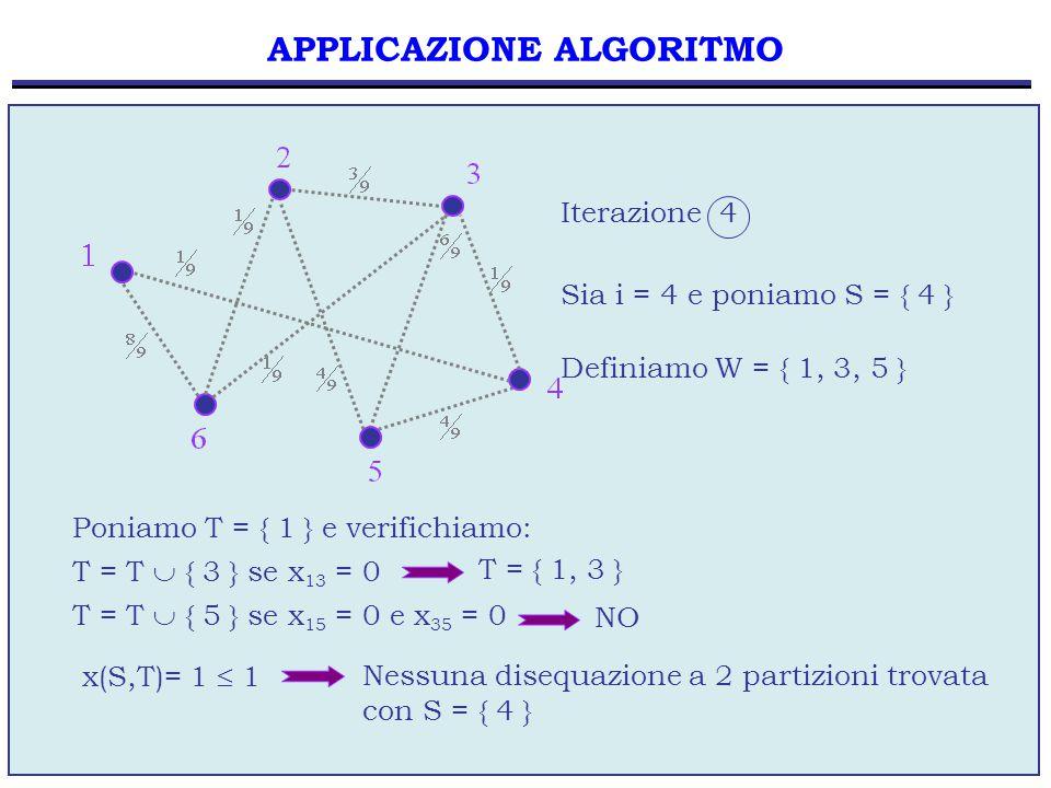 76 APPLICAZIONE ALGORITMO Sia i = 4 e poniamo S = { 4 } Definiamo W = { 1, 3, 5 } Poniamo T = { 1 } e verifichiamo: T = T  { 3 } se x 13 = 0 Iterazione 4 T = { 1, 3 } x(S,T)= 1  1 Nessuna disequazione a 2 partizioni trovata con S = { 4 } T = T  { 5 } se x 15 = 0 e x 35 = 0 NO