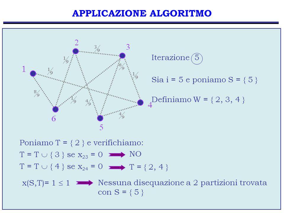 77 APPLICAZIONE ALGORITMO Sia i = 5 e poniamo S = { 5 } Definiamo W = { 2, 3, 4 } Poniamo T = { 2 } e verifichiamo: T = T  { 3 } se x 23 = 0 Iterazio