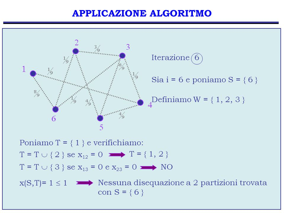 78 APPLICAZIONE ALGORITMO Sia i = 6 e poniamo S = { 6 } Definiamo W = { 1, 2, 3 } Poniamo T = { 1 } e verifichiamo: T = T  { 2 } se x 12 = 0 Iterazione 6 T = { 1, 2 } x(S,T)= 1  1 Nessuna disequazione a 2 partizioni trovata con S = { 6 } T = T  { 3 } se x 13 = 0 e x 23 = 0NO