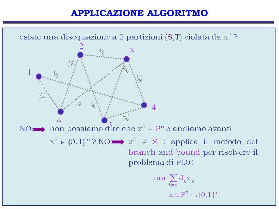 79 esiste una disequazione a 2 partizioni (S,T) violata da x 2 ? NO non possiamo dire che x 2  P'' e andiamo avanti x 2  {0,1} m ? APPLICAZIONE ALGO