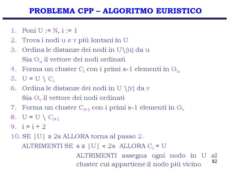 82 1.Poni U := N, i := 1 2.Trova i nodi u e v più lontani in U 3.Ordina le distanze dei nodi in U\{u} da u Sia O u il vettore dei nodi ordinati 4.Forma un cluster C i con i primi s-1 elementi in O u 5.U = U \ C i 6.Ordina le distanze dei nodi in U \{v} da v Sia O v il vettore dei nodi ordinati 7.Forma un cluster C i+1 con i primi s-1 elementi in O v 8.U = U \ C i+1 9.i = i + 2 10.SE |U| ≥ 2s ALLORA torna al passo 2.
