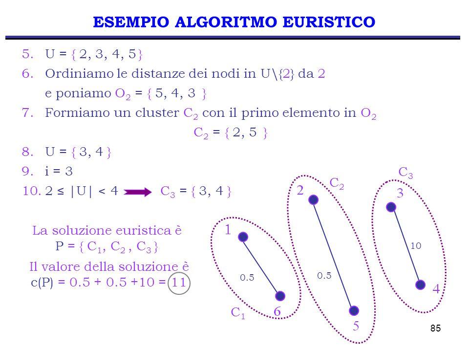 85 5.U = { 2, 3, 4, 5 } 6.Ordiniamo le distanze dei nodi in U\{2} da 2 e poniamo O 2 = { 5, 4, 3 } 7.Formiamo un cluster C 2 con il primo elemento in O 2 C 2 = { 2, 5 } 8.U = { 3, 4 } 9.i = 3 10.2 ≤ |U| < 4 C 3 = { 3, 4 } 10 0.5 C2C2 C1C1 C3C3 La soluzione euristica è P = { C 1, C 2, C 3 } Il valore della soluzione è c(P) = 0.5 + 0.5 +10 = 11 ESEMPIO ALGORITMO EURISTICO