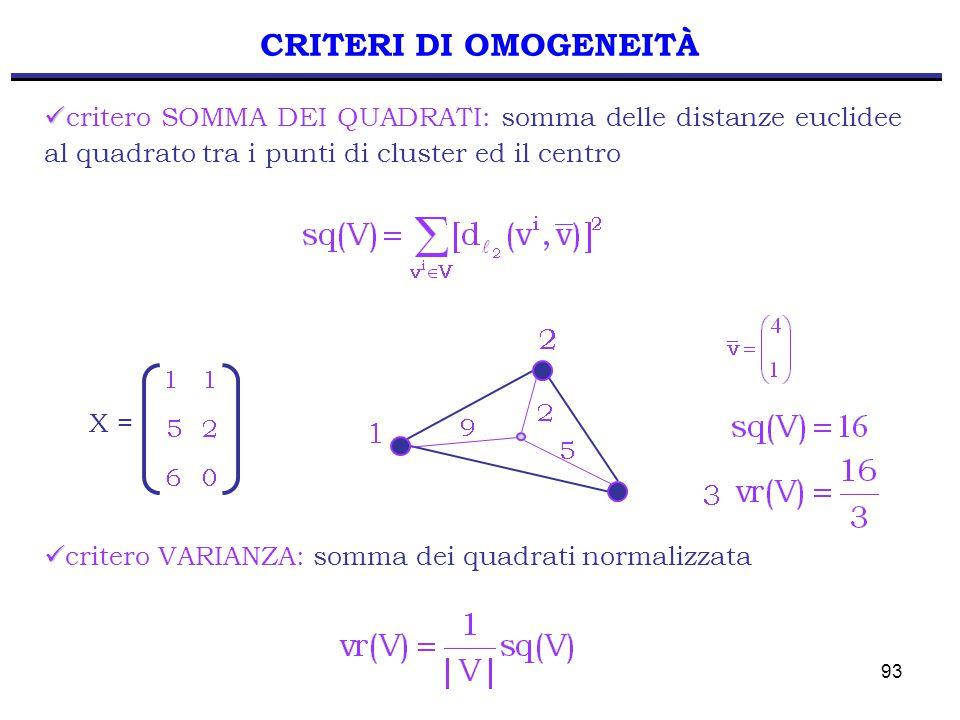 93 CRITERI DI OMOGENEITÀ critero SOMMA DEI QUADRATI: somma delle distanze euclidee al quadrato tra i punti di cluster ed il centro critero VARIANZA: s