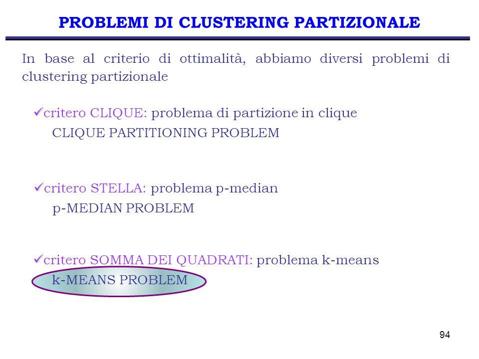 94 PROBLEMI DI CLUSTERING PARTIZIONALE In base al criterio di ottimalità, abbiamo diversi problemi di clustering partizionale critero CLIQUE: problema di partizione in clique CLIQUE PARTITIONING PROBLEM critero STELLA: problema p-median p-MEDIAN PROBLEM critero SOMMA DEI QUADRATI: problema k-means k-MEANS PROBLEM