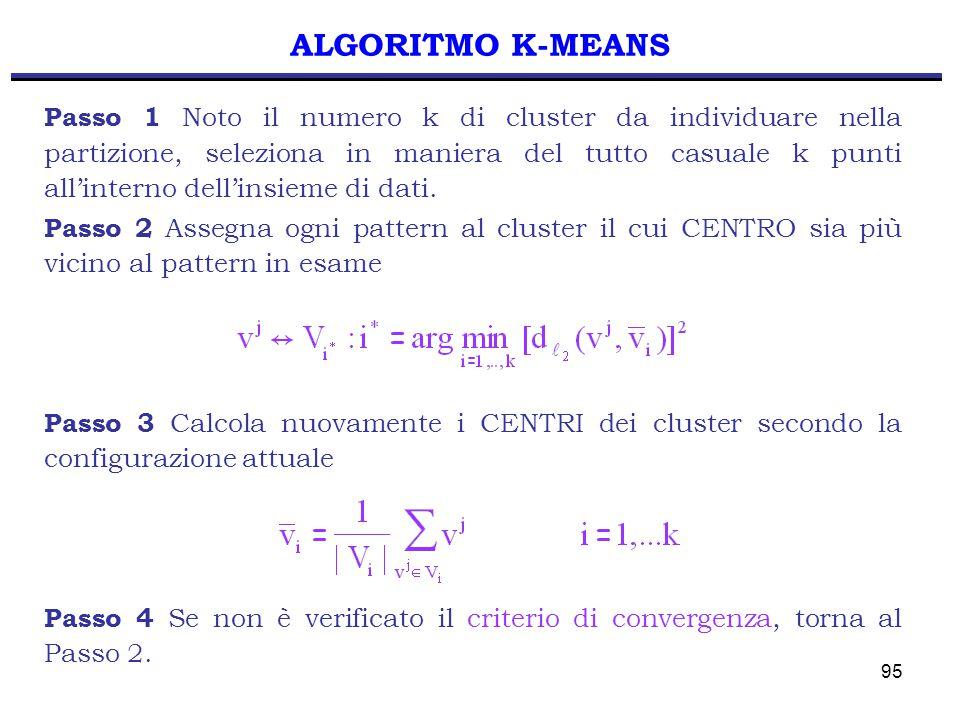 95 ALGORITMO K-MEANS Passo 1 Noto il numero k di cluster da individuare nella partizione, seleziona in maniera del tutto casuale k punti all'interno dell'insieme di dati.