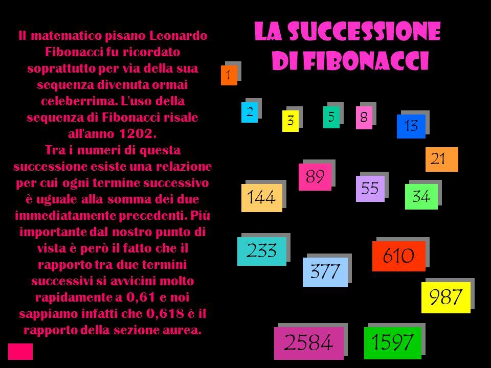 LA SUCCESSIONE DI FIBONACCI Il matematico pisano Leonardo Fibonacci fu ricordato soprattutto per via della sua sequenza divenuta ormai celeberrima.