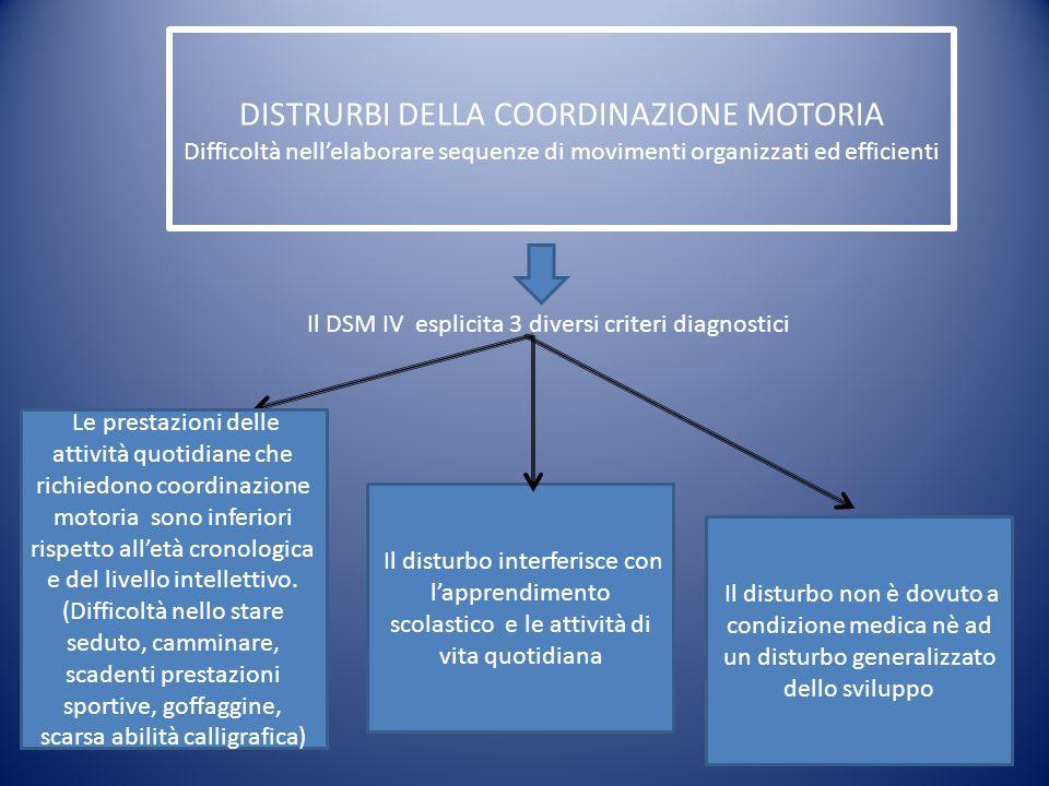 DISTRURBI DELLA COORDINAZIONE MOTORIA Difficoltà nell'elaborare sequenze di movimenti organizzati ed efficienti Il DSM IV esplicita 3 diversi criteri