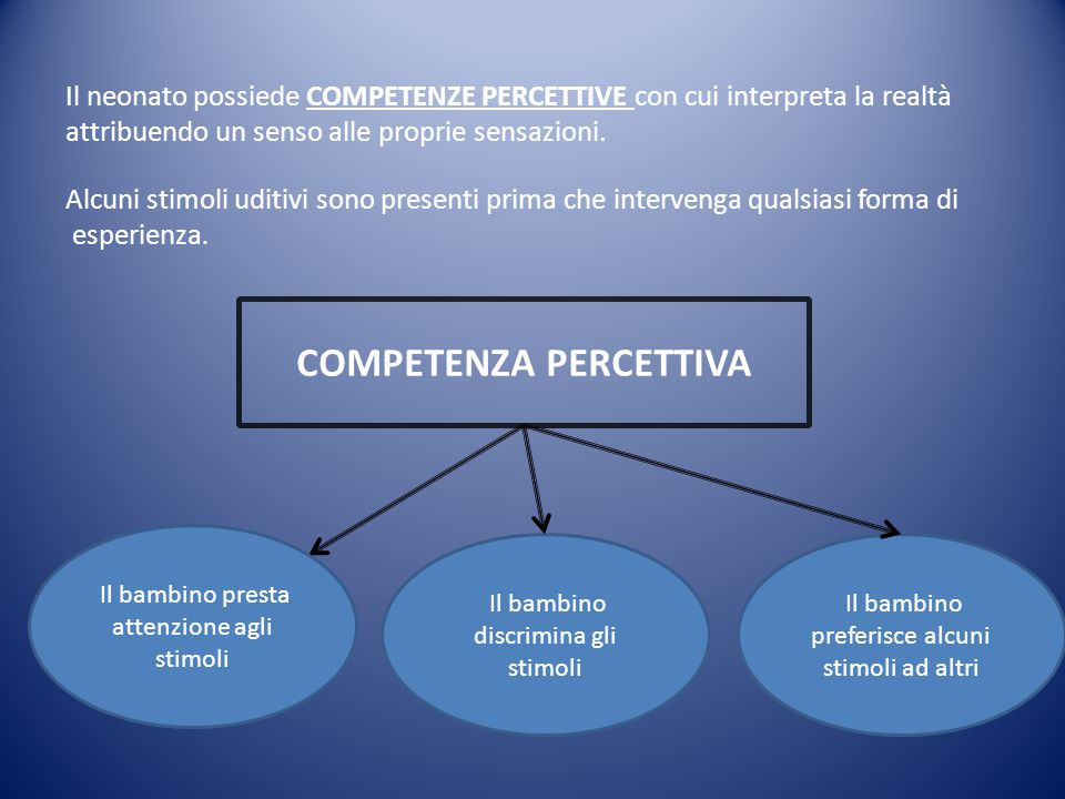 TECNICA DELLA PREFERENZA VISIVA (rif.