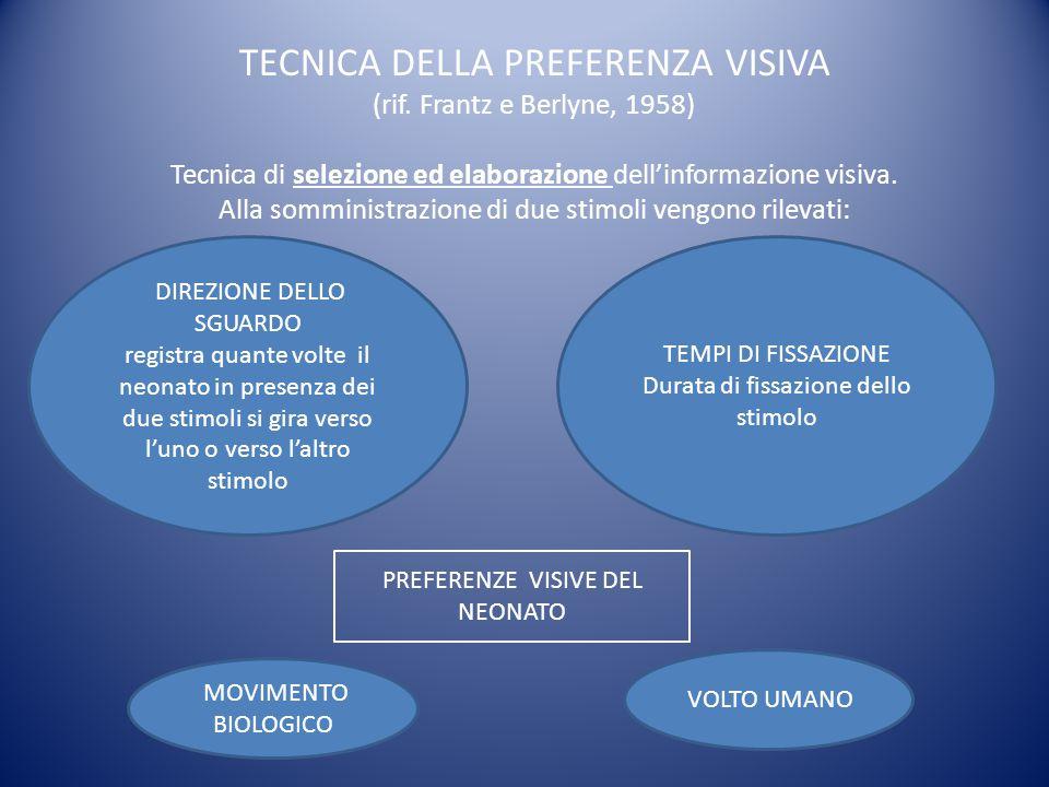 TECNICA DELLA PREFERENZA VISIVA (rif. Frantz e Berlyne, 1958) Tecnica di selezione ed elaborazione dell'informazione visiva. Alla somministrazione di