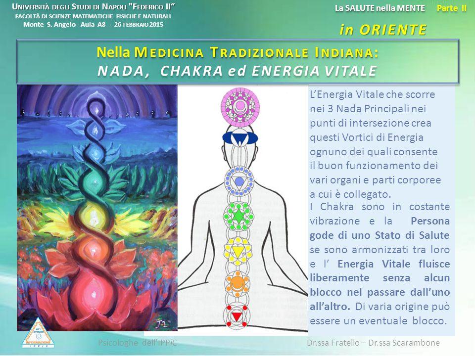 La SALUTE nella MENTE Parte II in ORIENTE Psicologhe dell'IPPiC Dr.ssa Fratello – Dr.ssa Scarambone M EDICINA T RADIZIONALE I NDIANA Nella M EDICINA T RADIZIONALE I NDIANA : NADA, CHAKRA ed ENERGIA VITALE L'Energia Vitale che scorre nei 3 Nada Principali nei punti di intersezione crea questi Vortici di Energia ognuno dei quali consente il buon funzionamento dei vari organi e parti corporee a cui è collegato.