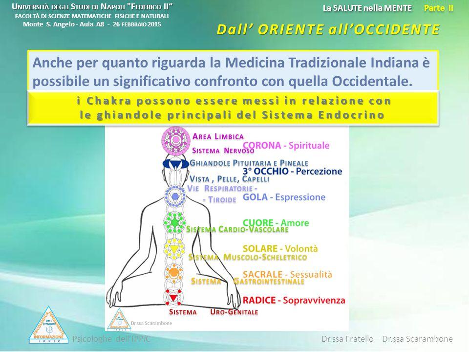 Psicologhe dell'IPPiC Dr.ssa Fratello – Dr.ssa Scarambone Dall' ORIENTE all'OCCIDENTE Anche per quanto riguarda la Medicina Tradizionale Indiana è possibile un significativo confronto con quella Occidentale.