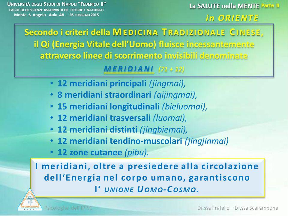 Psicologhe dell'IPPiC Dr.ssa Fratello – Dr.ssa Scarambone M EDICINA T RADIZIONALE C INESE Secondo i criteri della M EDICINA T RADIZIONALE C INESE, il Qi (Energia Vitale dell'Uomo) fluisce incessantemente attraverso linee di scorrimento invisibili denominate MERIDIANI (71 + 12) 12 meridiani principali (jingmai), 8 meridiani straordinari (qijingmai), 15 meridiani longitudinali (bieluomai), 12 meridiani trasversali (luomai), 12 meridiani distinti (jingbiemai), 12 meridiani tendino-muscolari (jingjinmai) 12 zone cutanee (pibu).