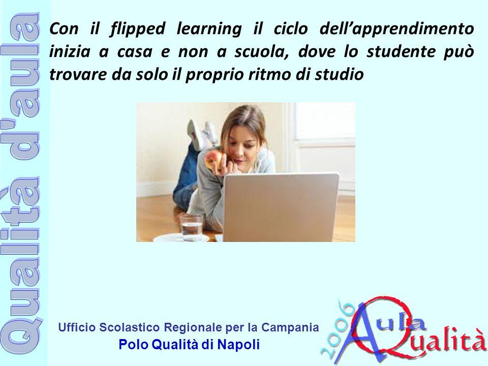 Ufficio Scolastico Regionale per la Campania Polo Qualità di Napoli Con il flipped learning il ciclo dell'apprendimento inizia a casa e non a scuola,