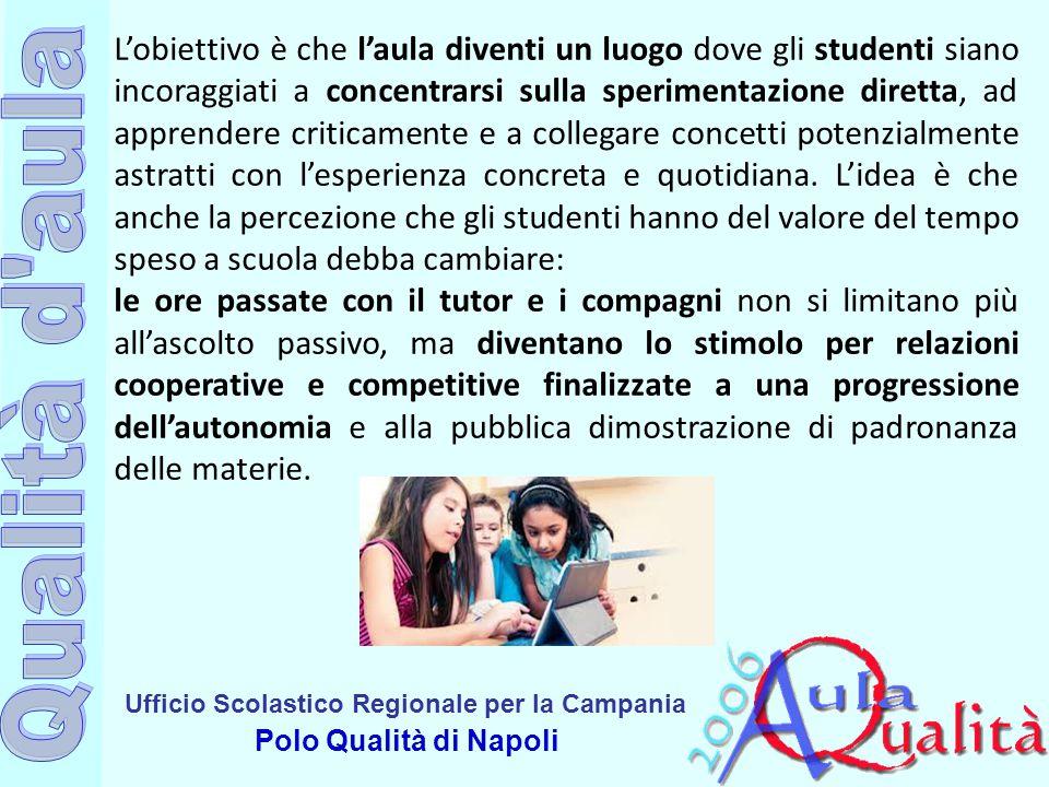 Ufficio Scolastico Regionale per la Campania Polo Qualità di Napoli L'obiettivo è che l'aula diventi un luogo dove gli studenti siano incoraggiati a c