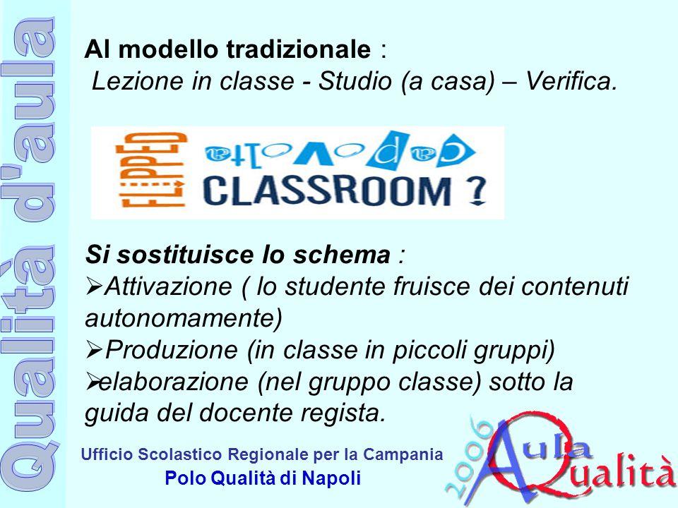 Ufficio Scolastico Regionale per la Campania Polo Qualità di Napoli Al modello tradizionale : Lezione in classe - Studio (a casa) – Verifica. Si sosti