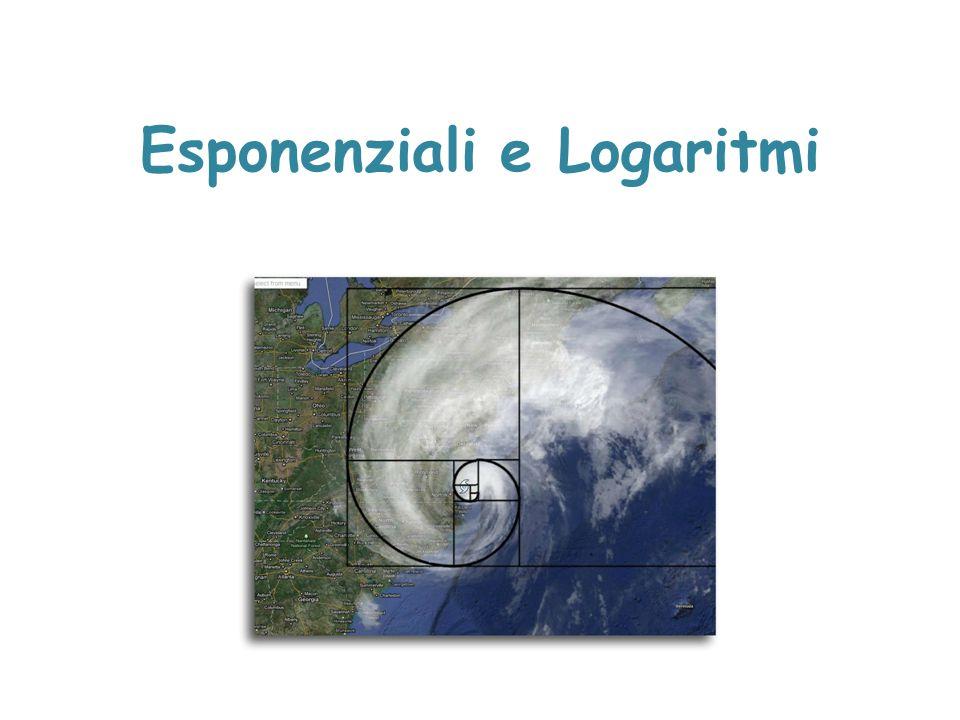 Equazioni logaritmiche elementari