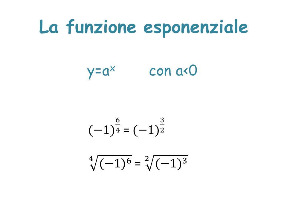La funzione esponenziale y=a x a>0 e a≠1 0 < a < 1 1 < a < +∞ xRxR