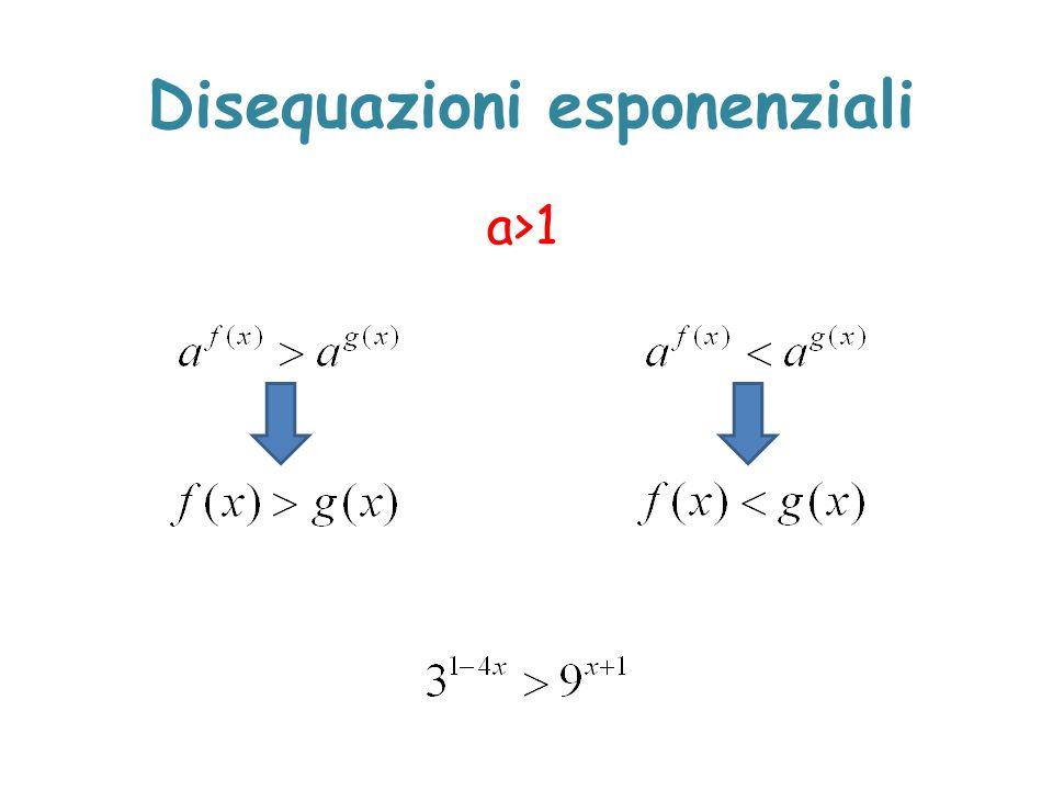 Disequazioni esponenziali a>1