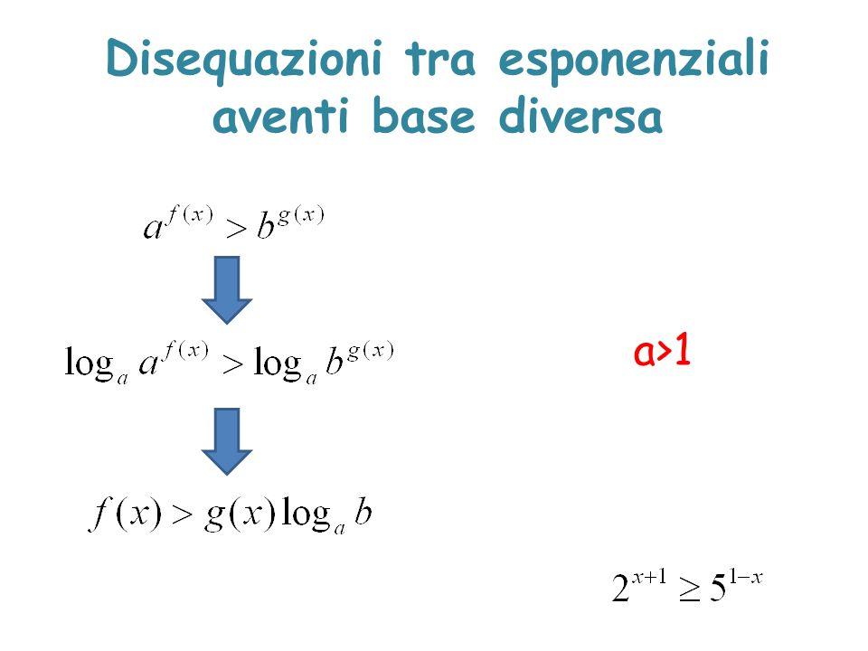 Disequazioni tra esponenziali aventi base diversa a>1